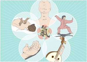 Traditional Chinese Medicine Improves Quality of Life for Cancer Patients