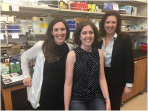 Stem Cell Gene Therapy Key to Treat Duchenne Muscular Dystrophy