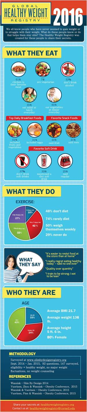 Simple Lifestyle Changes Can Help Maintain Healthy Weight