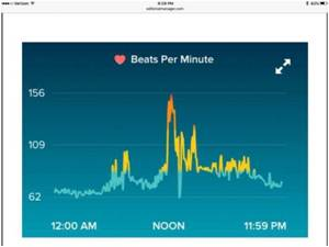 Personal Activity Tracker Saves Life Of a 42-Year-Old
