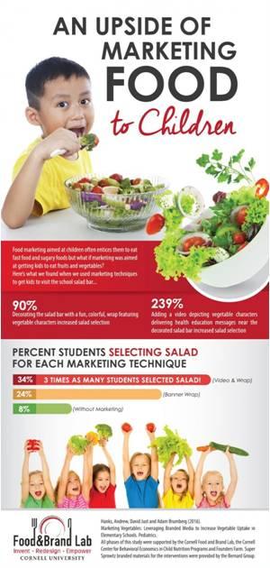 Marketing Strategies to Make Children Choose Veggies