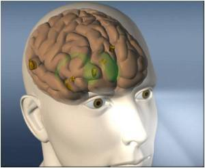 Device to Measure Brain Temperature Non-invasively