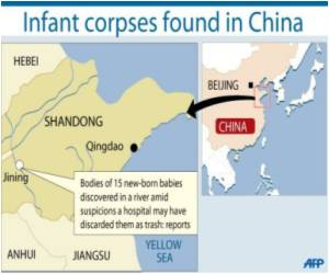 21 Newborns, Foetuses Found in China River