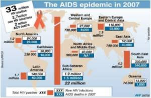 International AIDS Conference to Kick-off in Mexico