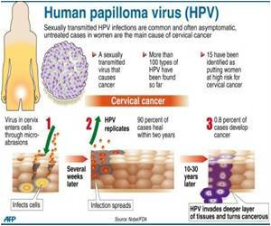 HPV Vaccine to All Girls from 2012 in Mexico