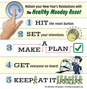 Reboot Your New Year's Resolutions With a 'Healthy Monday Reset'