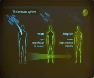 Legislative Challenges to School Immunization Mandates