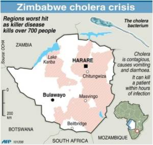 Cholera Deaths In Zimbabwe Rise To 775