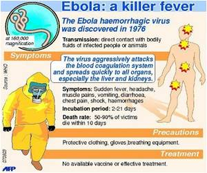 Vulnerabilities of the Deadly Ebola Virus Identified