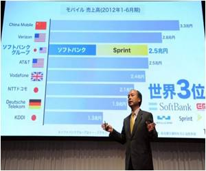 Learning English may Fill Up the Pockets of Softbank Employees