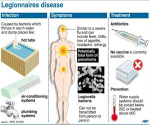 Four People Dead, 55 Currently Hospitalized from Legionnaires' Disease in New York