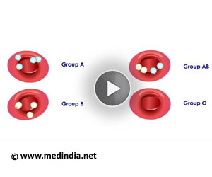 Blood Groups, Blood Typing and Blood Donation