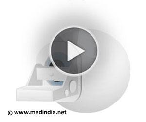 Lasik Treatment For Eye
