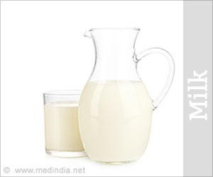 Milk - Home Remedies and Beauty Tips Glossary