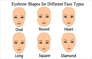 Best Eyebrow Shapes - ZERODOT INFO