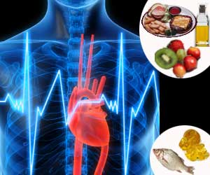 Vitamin B and Omega 3 Fatty Acids Supplements MAY NOT Prevent Heart Diseases