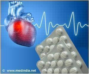 Intake of Medicines After Heart Procedures May Improve Trouble - Free Survival Rate