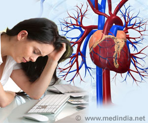 Reduced Blood Flow to Heart in Mentally Stressed Young Women With Heart Disease