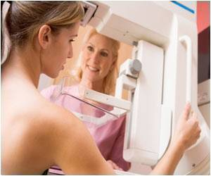 Breast Cancer Risk Tied to Breast Density