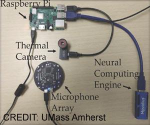 New Portable AI Device to Monitor Flu-like Illness Developed