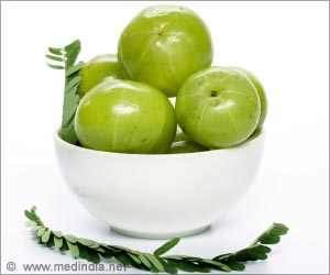 Antioxidant Capacity of the Gooseberry Fruit Discovered