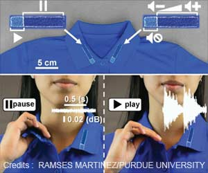 Novel Fabric Allows Wearers to Control Electronic Devices Through Clothing: Study