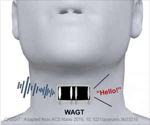 Artificial Throat Could One Day Enable Mute People Speak