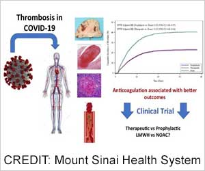 Blood Thinner Efficacy for COVID-19: New Insights