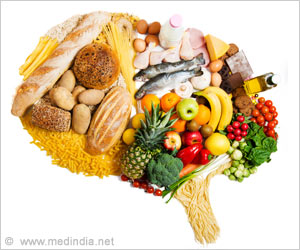 Dietary Changes to Fight Cancer