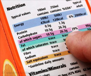 Traffic Light-coded Food Labels Encourage People to Control Total Calorie Intake