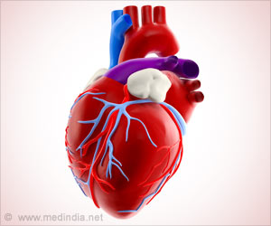 Doctors Reveal Genomics of People With Hypertrophic Cardiomyopathy