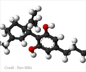 Cannabidiol May Protect Against Long-term Psychiatric Risks