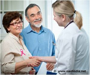Treatment-Induced Menopause Symptoms in Breast Cancer Patients Alleviated With Aid of Non-Drug Treatments
