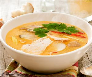 Chicken Meat Extract Improves Cognitive Function and Brain Health