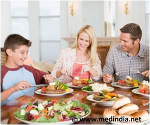 Parents are Role Models for Children's Exercise and Eating Habits