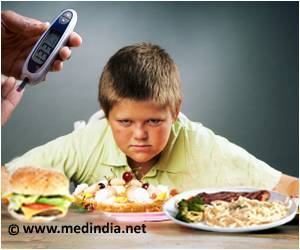 Childhood Obesity, Diabetes and the Wrong Perceptions