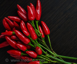 'Capsaicin' from Chili Peppers Prevents Weight Gain
