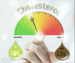Why Genes May Not be Blamed for High Cholesterol Levels