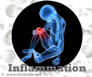 Age-Related Inflammation Cause Found