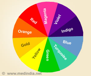 Colors And Their Moods colors and moods - color psychology, color therapy or chromotherapy
