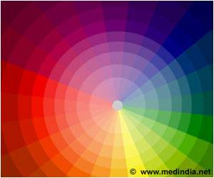 Understanding How We Perceive Colour