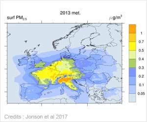 Dieselgate Leads to 5,000 Premature Deaths in Europe