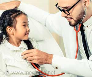 Combined Tests can Predict Risk of Kidney Injury in Children