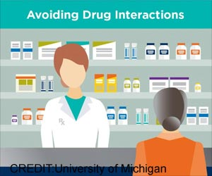 Poor Communication About Drug Interactions Puts Older Americans at Risk