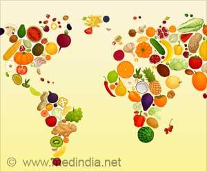 Moving Towards Zero Hunger