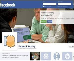 'Surveillance Use' of Facebook can Lead to Depression
