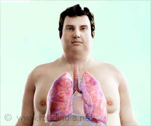 Fat Deposition in Lungs of Obese People May Up Asthma Risk