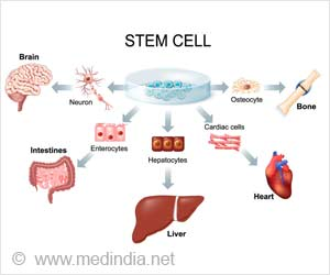 Unauthorized Stem Cell Therapies Could Do More Harm Than Good