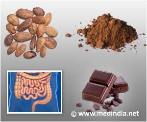 Dietary Fiber-rich Cocoa Products Improve Bowel Function