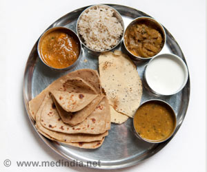 Indian App With Nutrient Content of 528 Foods Soon to be Launched